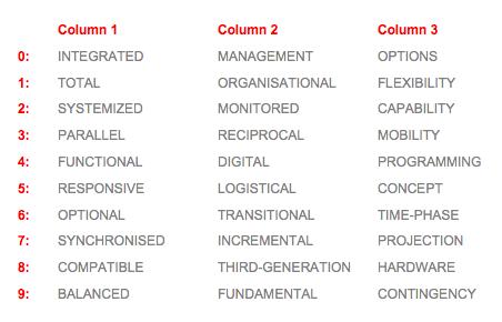 Jargon Columns